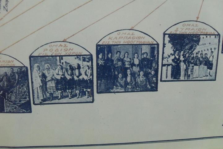 Εκδηλώσεις των Δωδεκανησιακών Σχολείων, Ακτινωτοί  Πίνακες για τη δράση του Δωδεκανησιακού Σχολείου,  Κοινωνικό και Πνευματικό Κέντρο Χολαργού  «Αντιγόνη Ζουρούδη – Μάνα της Δωδεκανήσου»